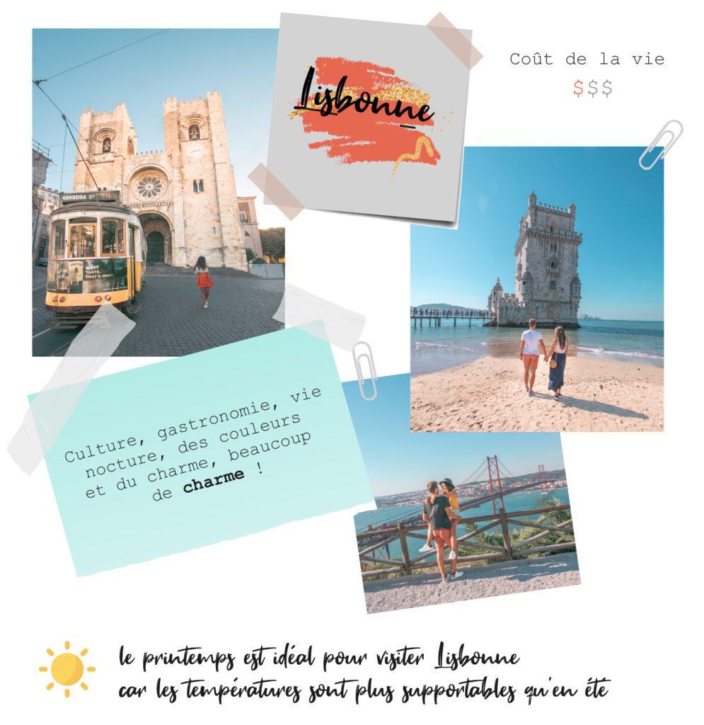 aller à Lisbonne au printemps