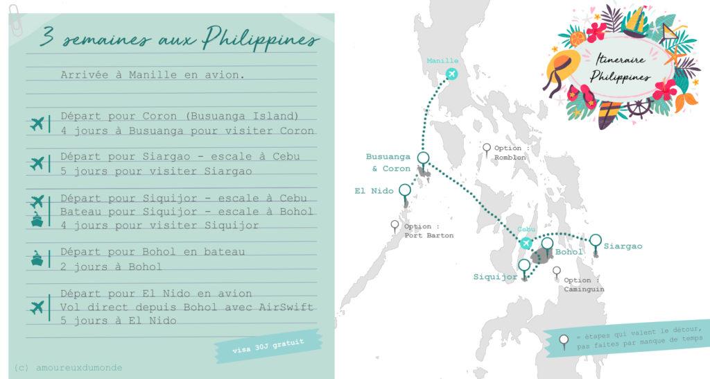 itinéraire philippines 3 semaines